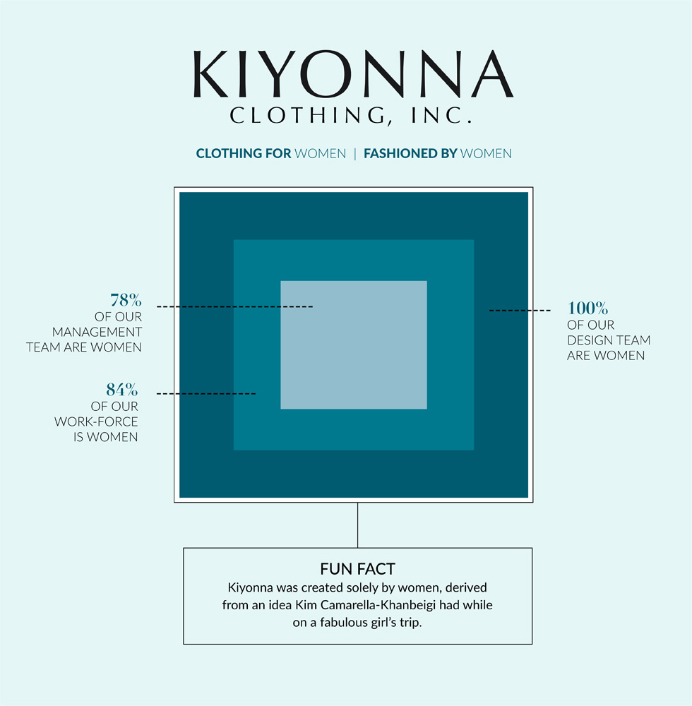 International Women's Day at Kiyonna Clothing