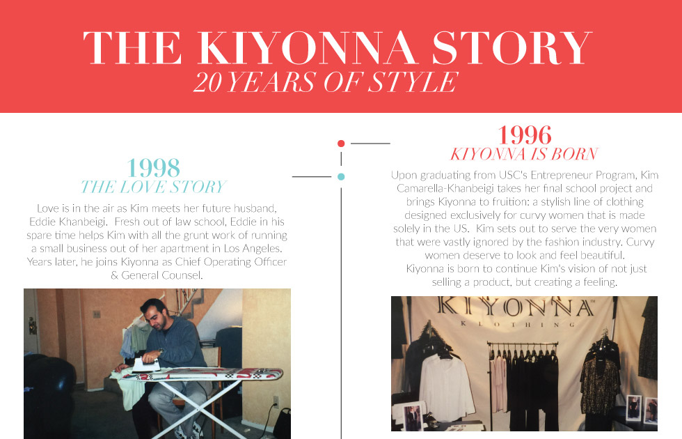 Plus Size Fashion | 20 Years of Kiyonna